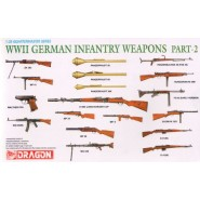 WWII German Infantry Weapons
